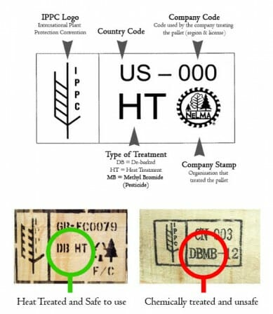 US Pallet Treatment Stamps via Lovely Greens